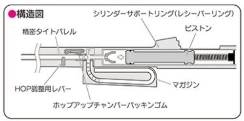 vsr-10_design_2