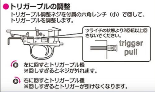 vsr-10_triggerpull