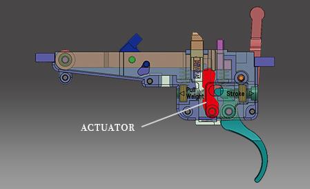 東京マルイM40A5アクチュエーター